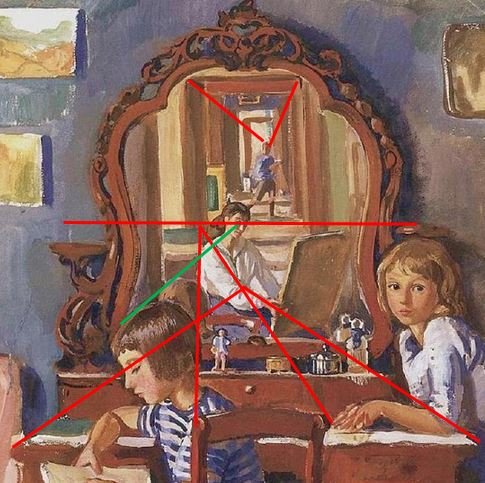 Zinaida Serabriakova  Self Portrait with Children in the Mirror  1917 Private Collection perspective