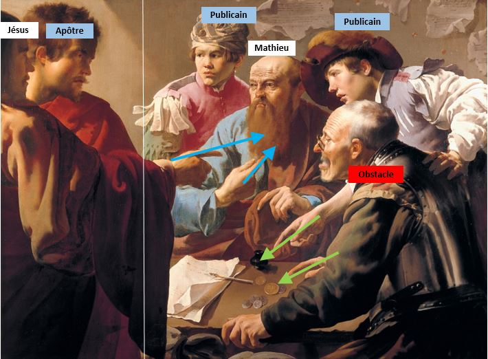 Brugghen,_Hendrick_ter_-_The_Calling_of_St._Matthew_-_1621_schema