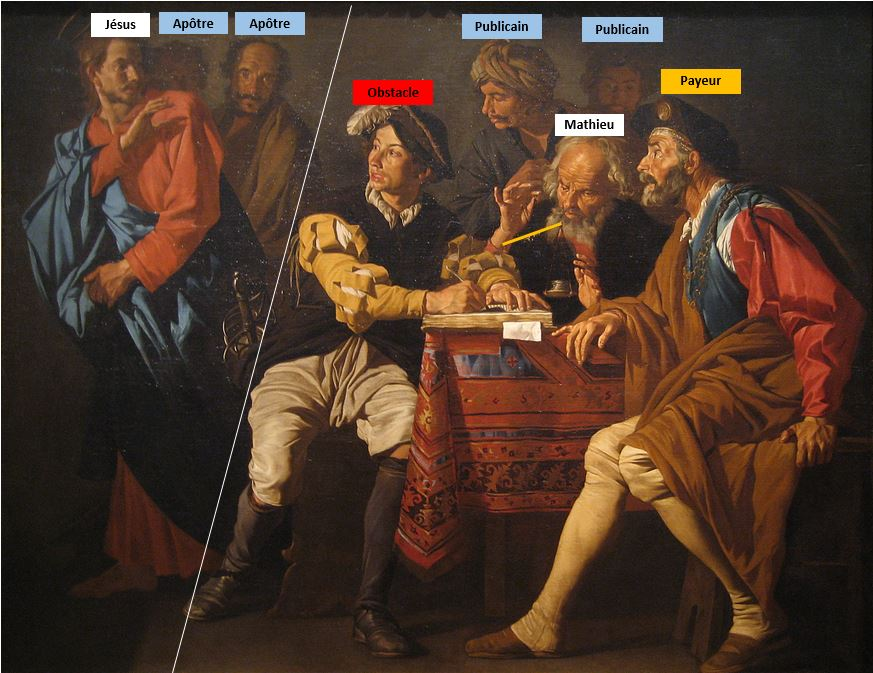 Matthias Stomer The Calling of Saint Matthew circa 1629 schema