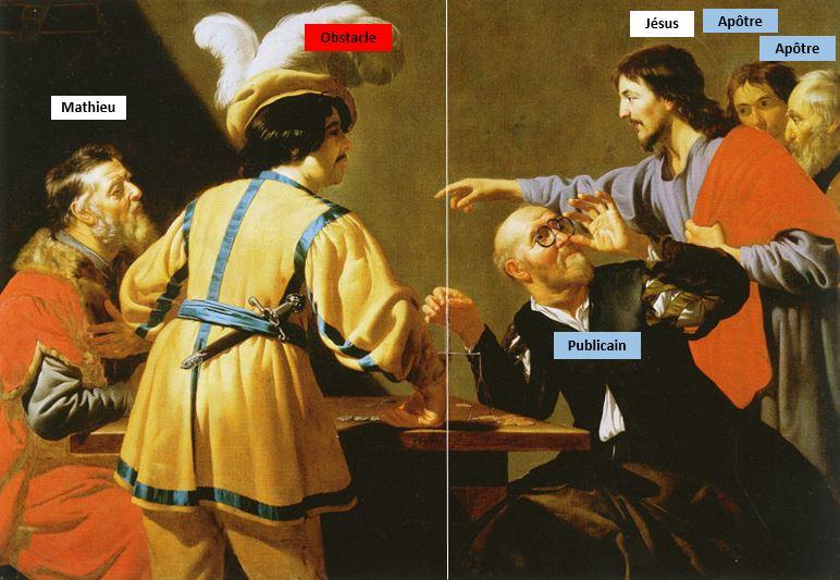 The Calling of St. Matthew Jan van Bijlert 1620-29 Museum Catharijneconven Utrecht schema