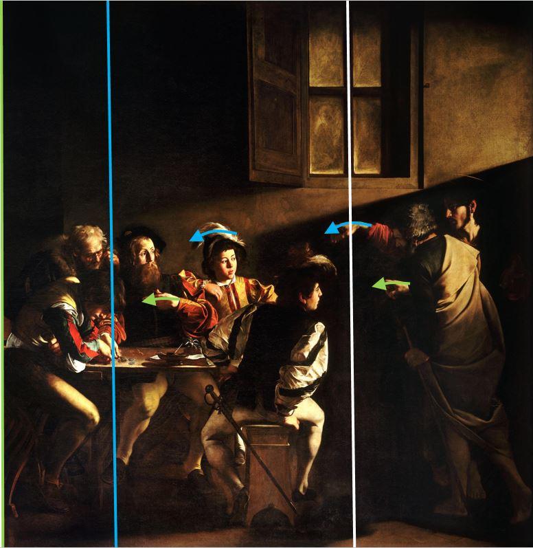 The_Calling_of_Saint_Matthew-Caravaggio_1599-1600_schema2