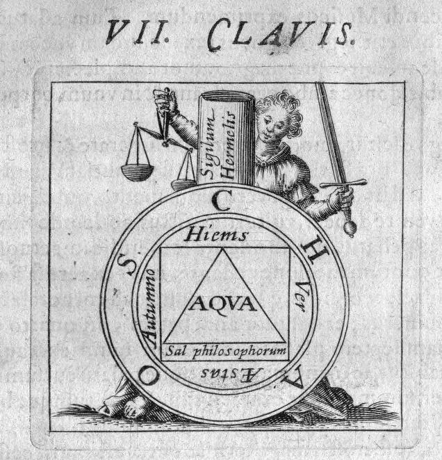M. Maier, Triplus aureus, Francfort, 1618) clavis_vii basile valentin