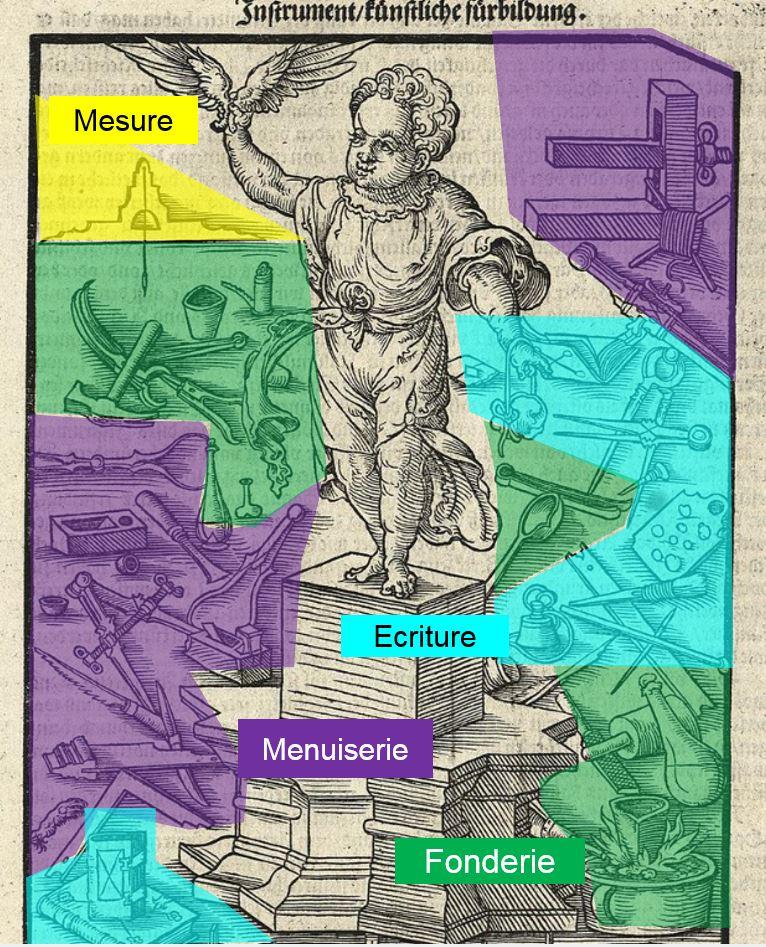 Schema Vitruvius
