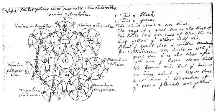 newton_manuscript416