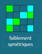 Melencolia_Carre_Motif_faible symetrie