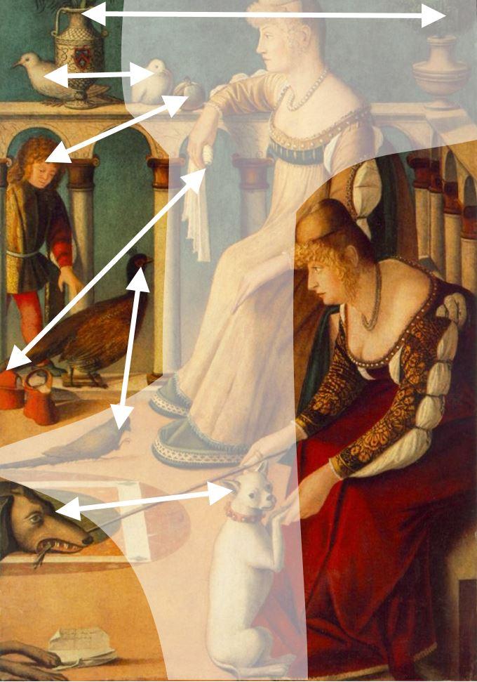 1500 Carpaccio deux dames venitiennes schema