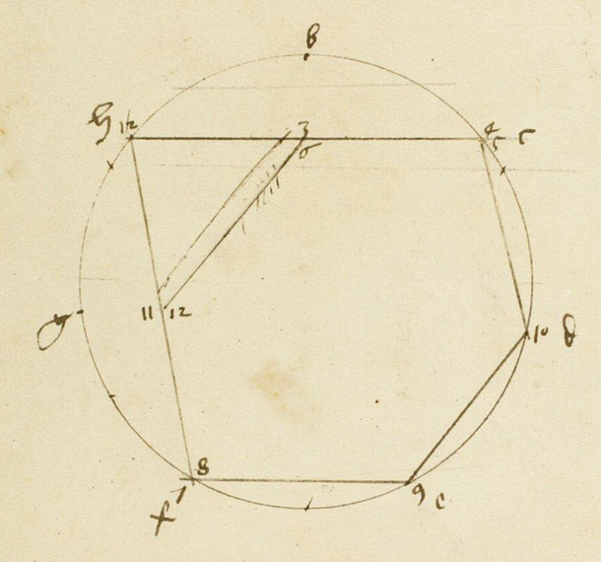 Dürer Melencolia