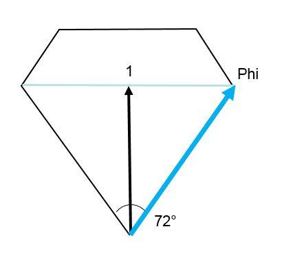 Polyedre angle 72