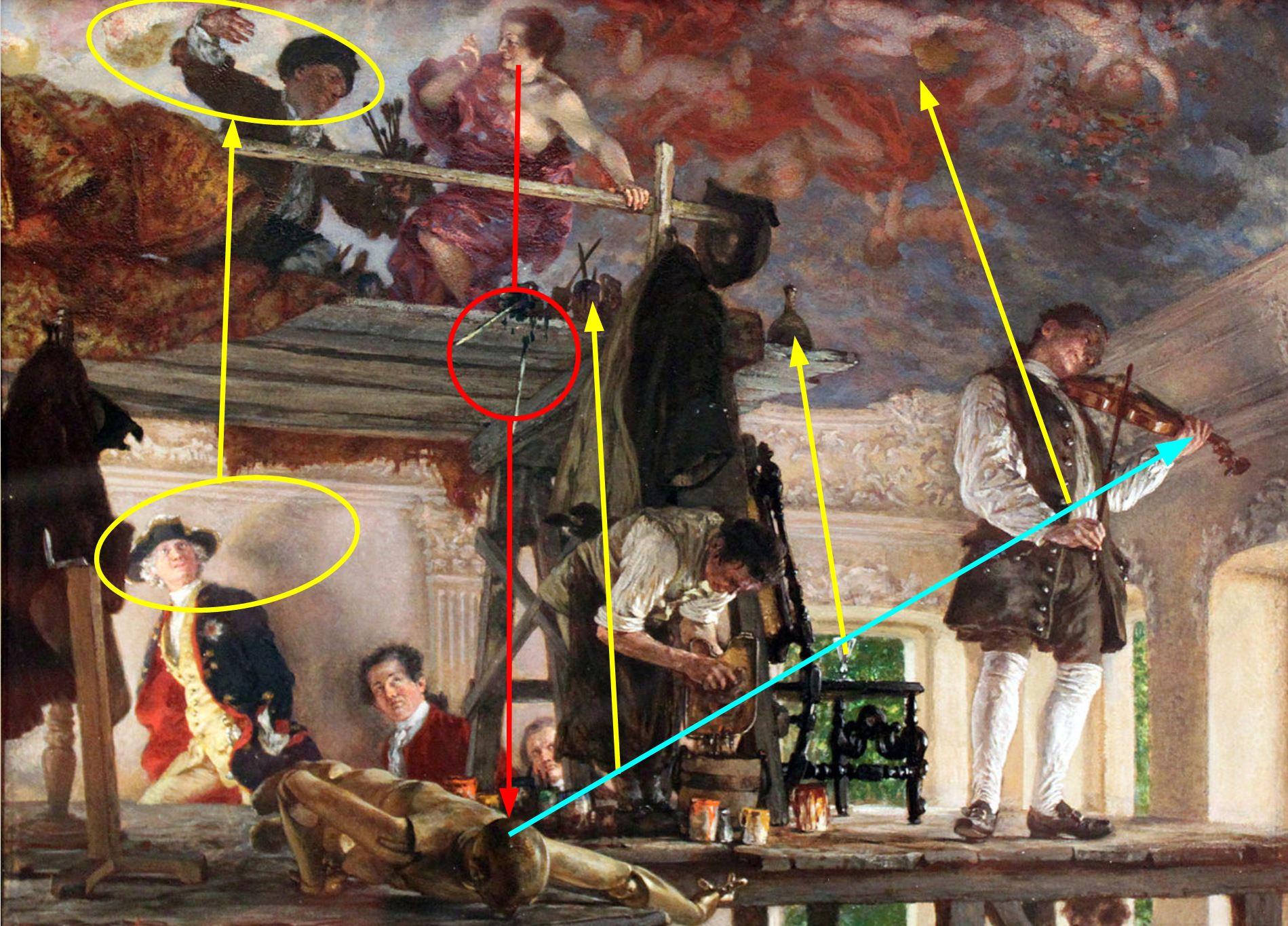 1861 Menzel Adolph Kronprinz Friedrich besucht den Maler Pesne auf dem Malgerust in Rheinsberg. г. Alte Nationalgalerie Berlin schema