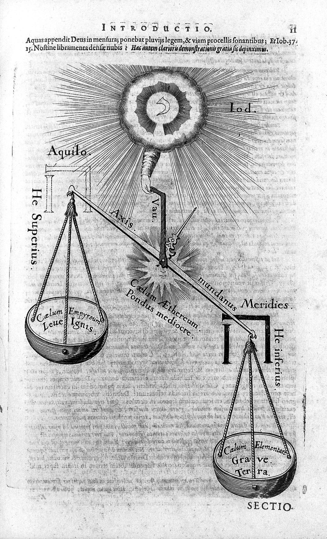 "L0016217 Balance fire/earth, etc, ""De praeternaturali utriusque..."""
