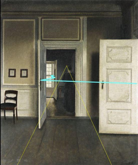1901 vilhelm-hammershoi-interior-strandgade-30 Staedel Museum Francfort schema