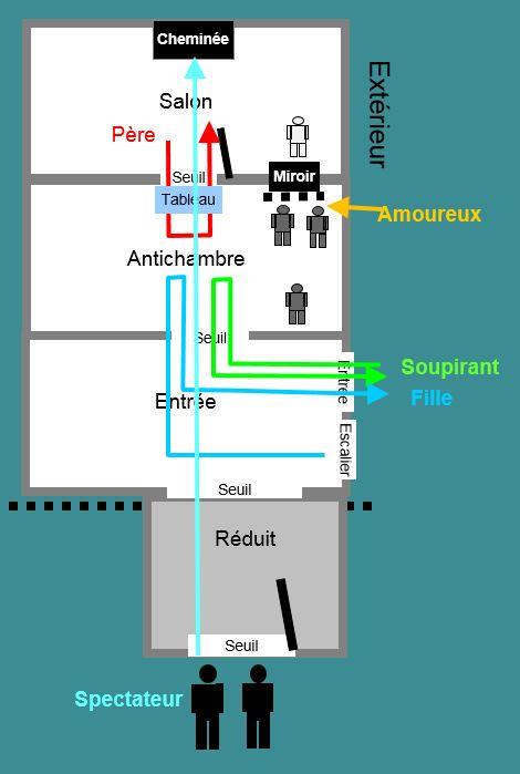Pantoufles_Corridor_plan-Corridor