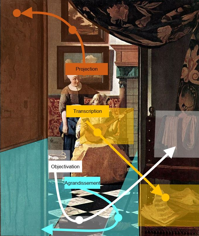 Vermeer Johannes The_Loveletter_camera obscura_schema