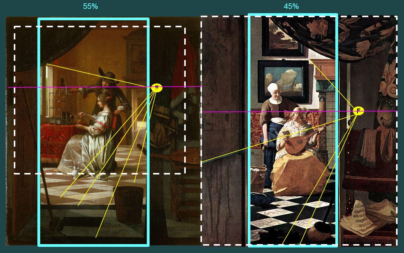 Vermeer Loveletter De Hooch comparaison cadrages