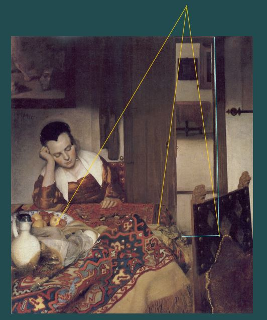 Vermeer jeune fille dormant perspective