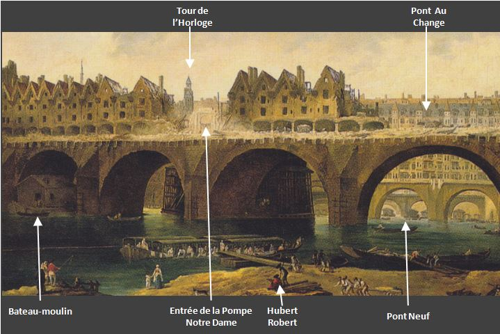hubert-robert-1787-demolition-pont-notre-dame-carnavalet-detail