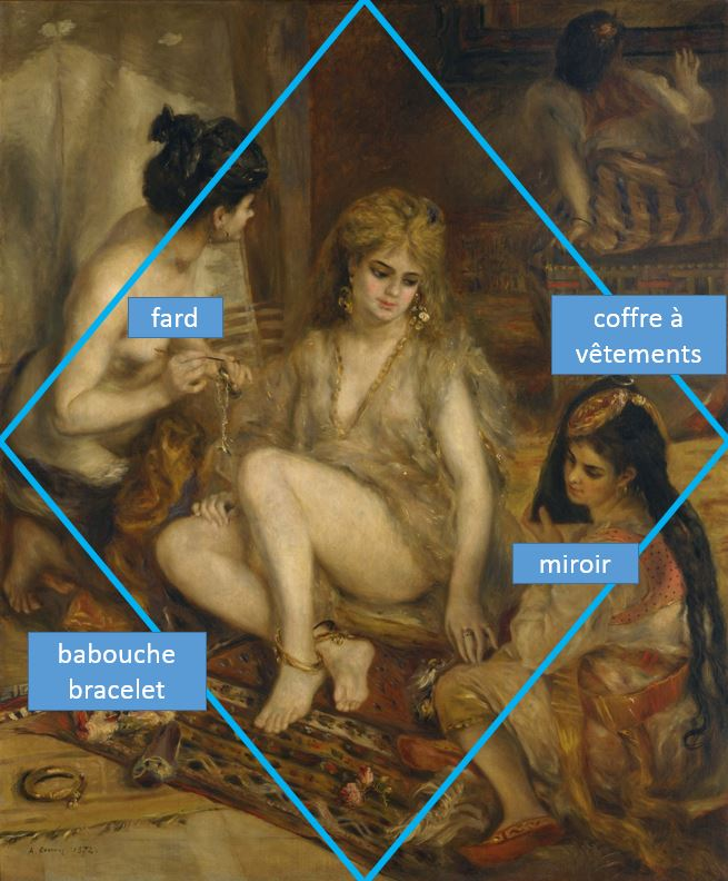 Renoir_-_Parisiennes_in_Algerian_Costume_or_Harem_-composition