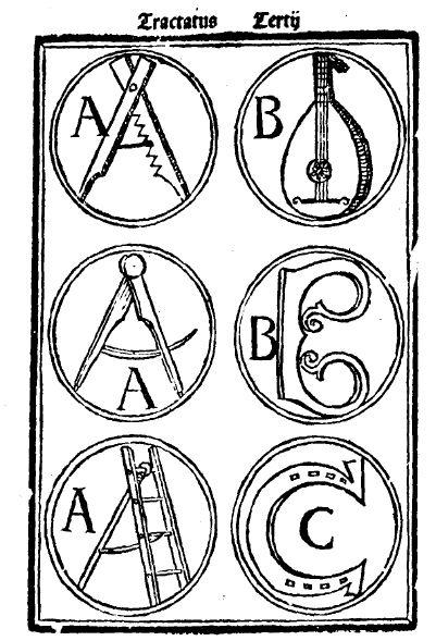 Alphabet mnemotechnique Johannes Romberch, Congestiorum Aertficiose Memorie, 1553