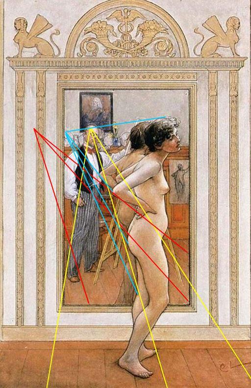 Carl Larsson Before the Mirror, 1898 schema