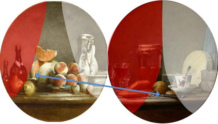 Chardin 1756 schema