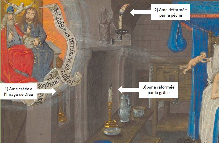 es parents, la Trinite et l infusion de l ame lors de la conception de l enfant, in Mansel. detail