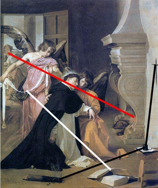 Velazquez 1632 Musee d'Oriola Tentation de Saint Thomas d'Aquin schema