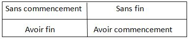 Carre logique de caelo, fr 1082, fol 53, BN, Paris texte