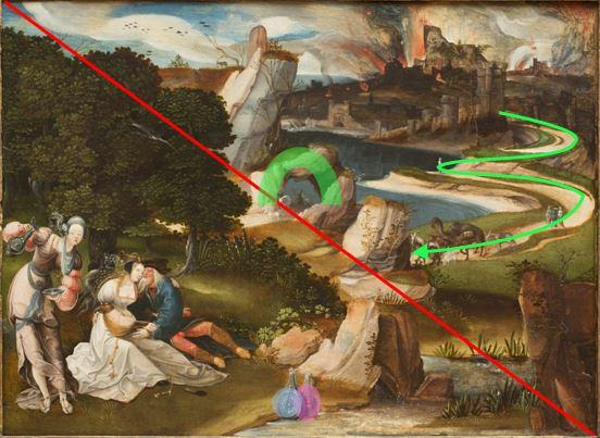 Jan_Wellens_de_Cock_-_Lot_and_his_daughters_(1523) detroit institute of arts schema