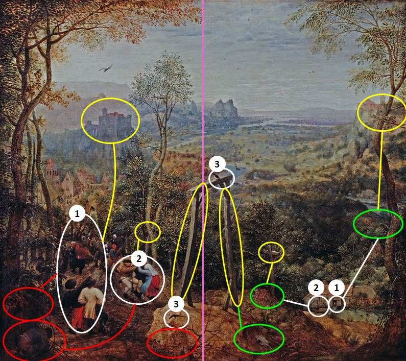 Brueghel 1568 Die_Elster_auf_dem_Galgen Musee regional de la Hesse, Darmstadt schema trios