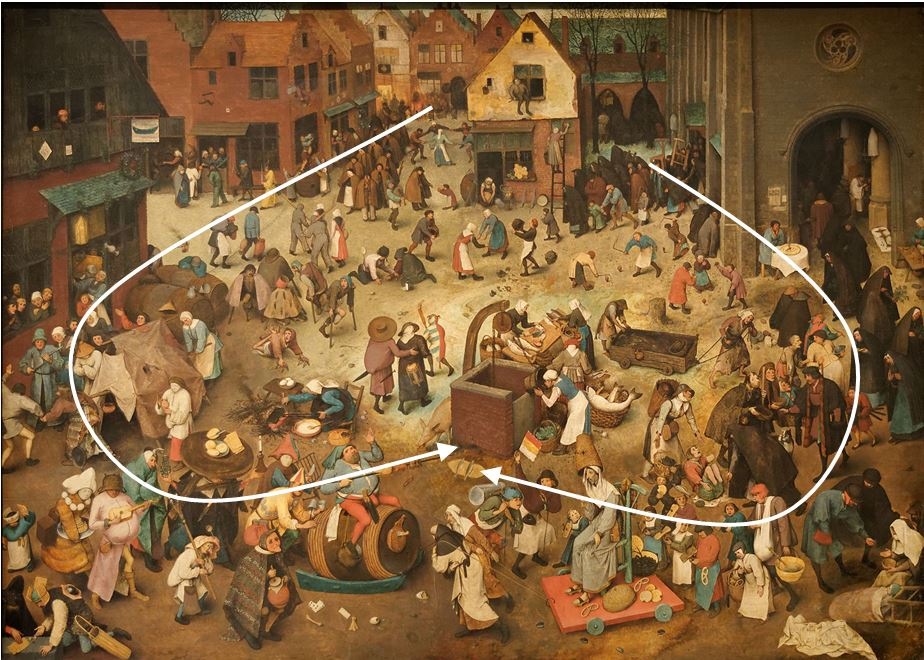 Combat de Carnaval et de careme Brueghel schema double chemin
