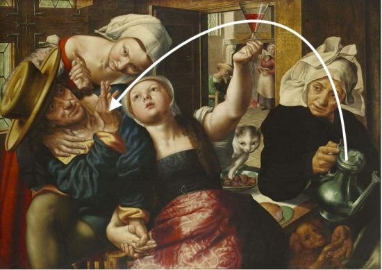Jan_Sanders_van_Hemessen 1543 Wadsworth Atheneum Museum of Art schema1