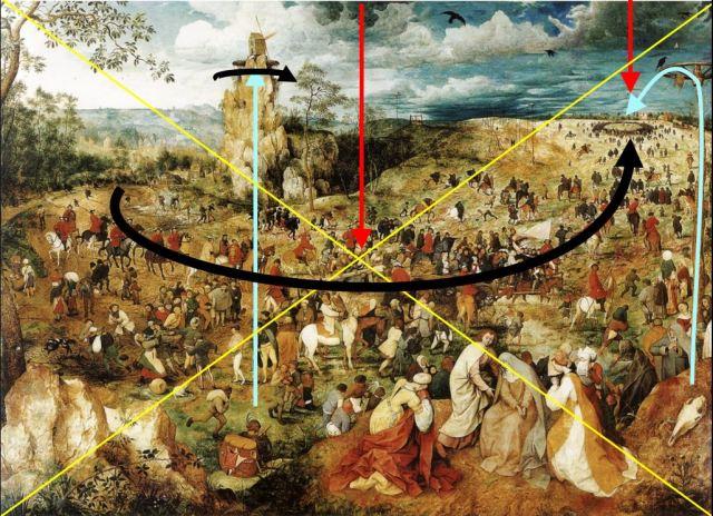 Pieter_Bruegel 1564 Portement de Croix Kunsthistorisches Museum Vienne Composition