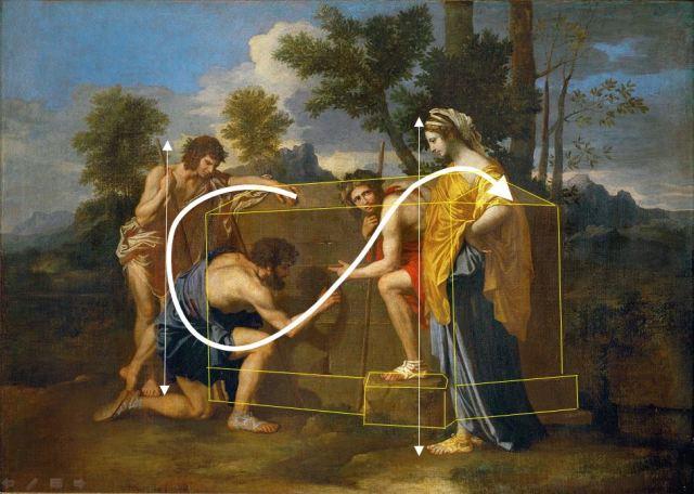 1599px-Nicolas_Poussin_-_Et_in_Arcadia_ego_(deuxième_version) profondeur