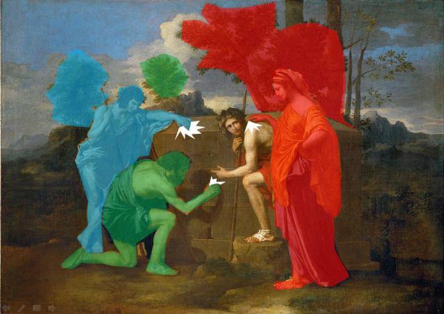 1599px-Nicolas_Poussin_-_Et_in_Arcadia_ego_(deuxième_version) schema 2