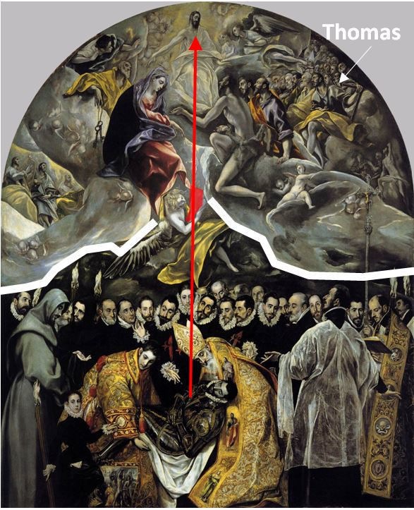 El_Greco_-_The_Burial_of_the_Count_of_Orgaz 1586-88 eglise de Santo Tome, Tolede schema