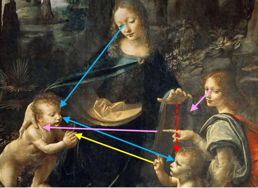 Leonardo_Da_Vinci_-_Vergine_delle_Rocce_(Louvre) 1483-1486 schema