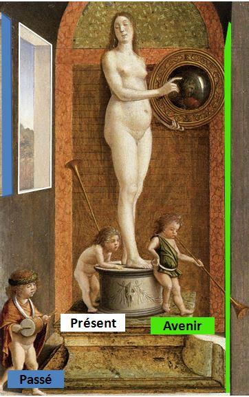 Bellini Allegoria della prudenza o della vanita – ca. 1490 Gallerie dell'Accademia, Venezia Trois temps