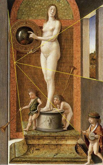 Bellini Allegoria della prudenza o della vanita – ca. 1490 Gallerie dell'Accademia, Venezia perspective