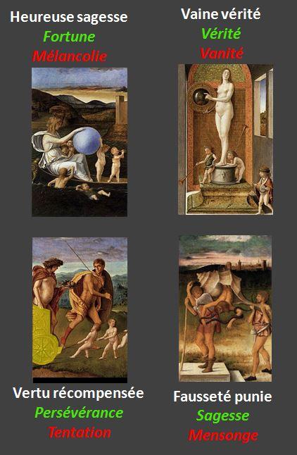 Bellini Allegories ca. 1490 Gallerie dell'Accademia, Venezia schema 2