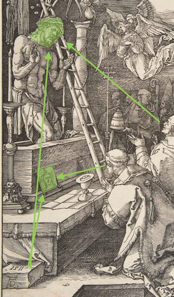 Durer Messe de St Gregoire 1511 regards