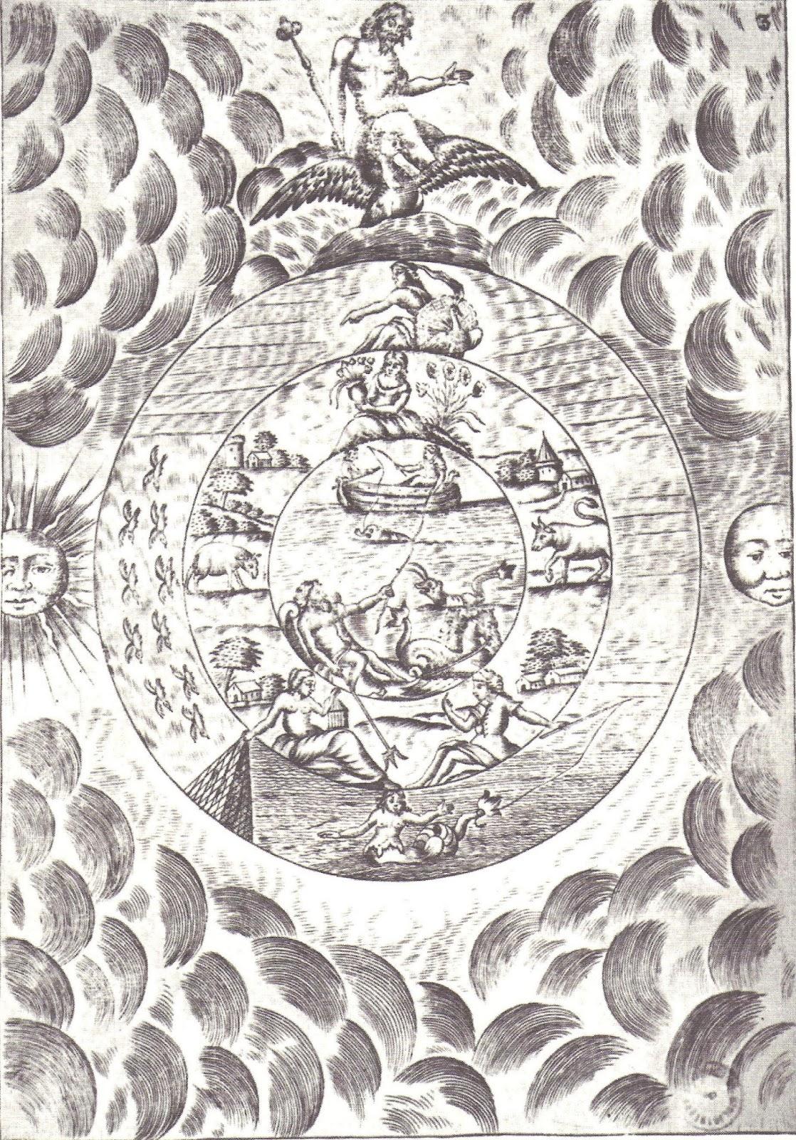 Mutus Liber - Troisième planche - 1677