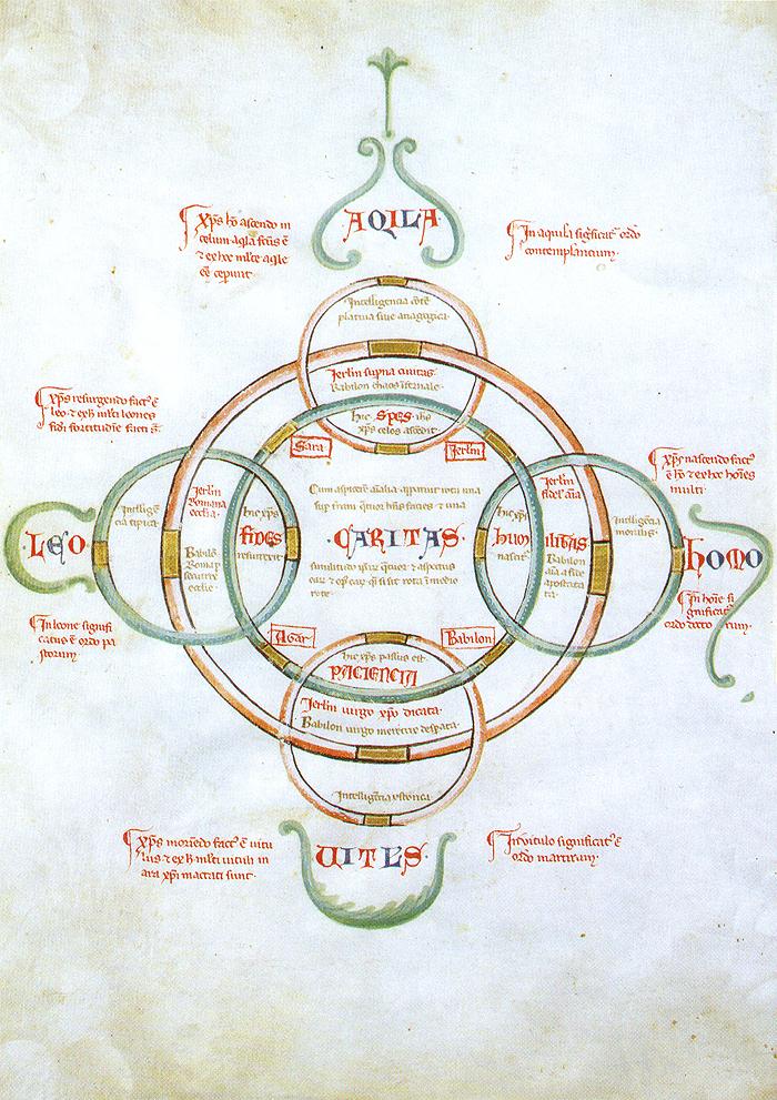 1250 ca Joachim de Fiore Roue Ezechiel Liber_Figurarum codice di Reggio Emilia