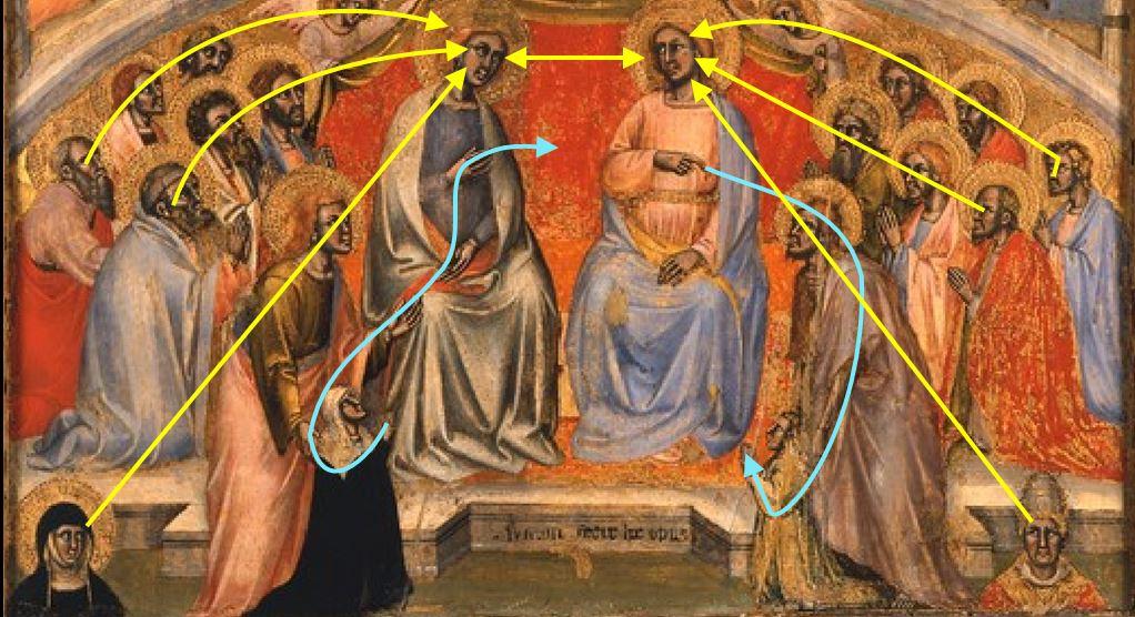 1390-95 Simone di Filippo Cristo e la Madonna fra santi e due devoti Pinacoteca Nazionale Bologna schema