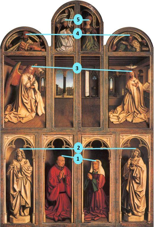 1432 Van Eyck Retable Agneau Mystique ferme Cathedrale Saint Bavon Gand schema 1c