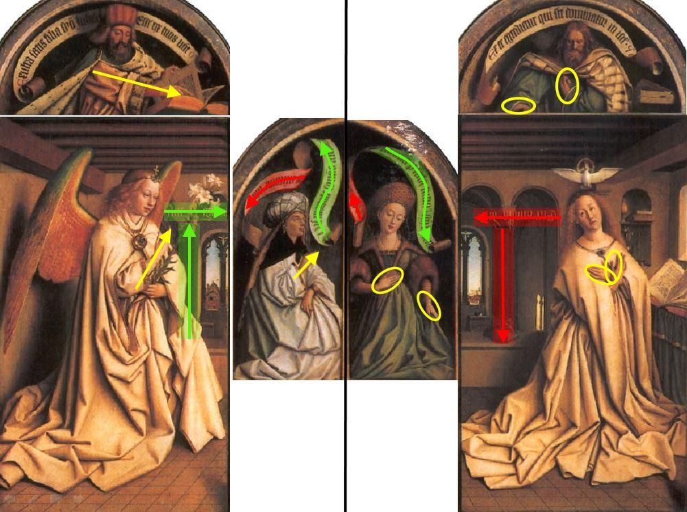 1432 Van Eyck Retable Agneau Mystique ferme Cathedrale Saint Bavon Gand schema 2