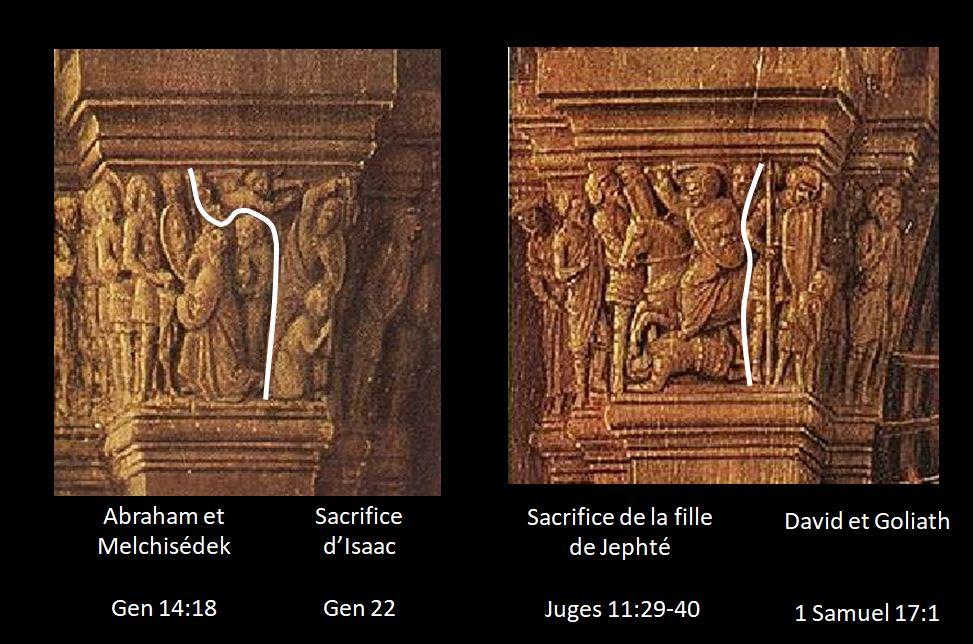 1434-36 Van Eyck La_Madone_au_Chanoine_Van_der_Paele Groeningemuseum, Bruges chapiteaux