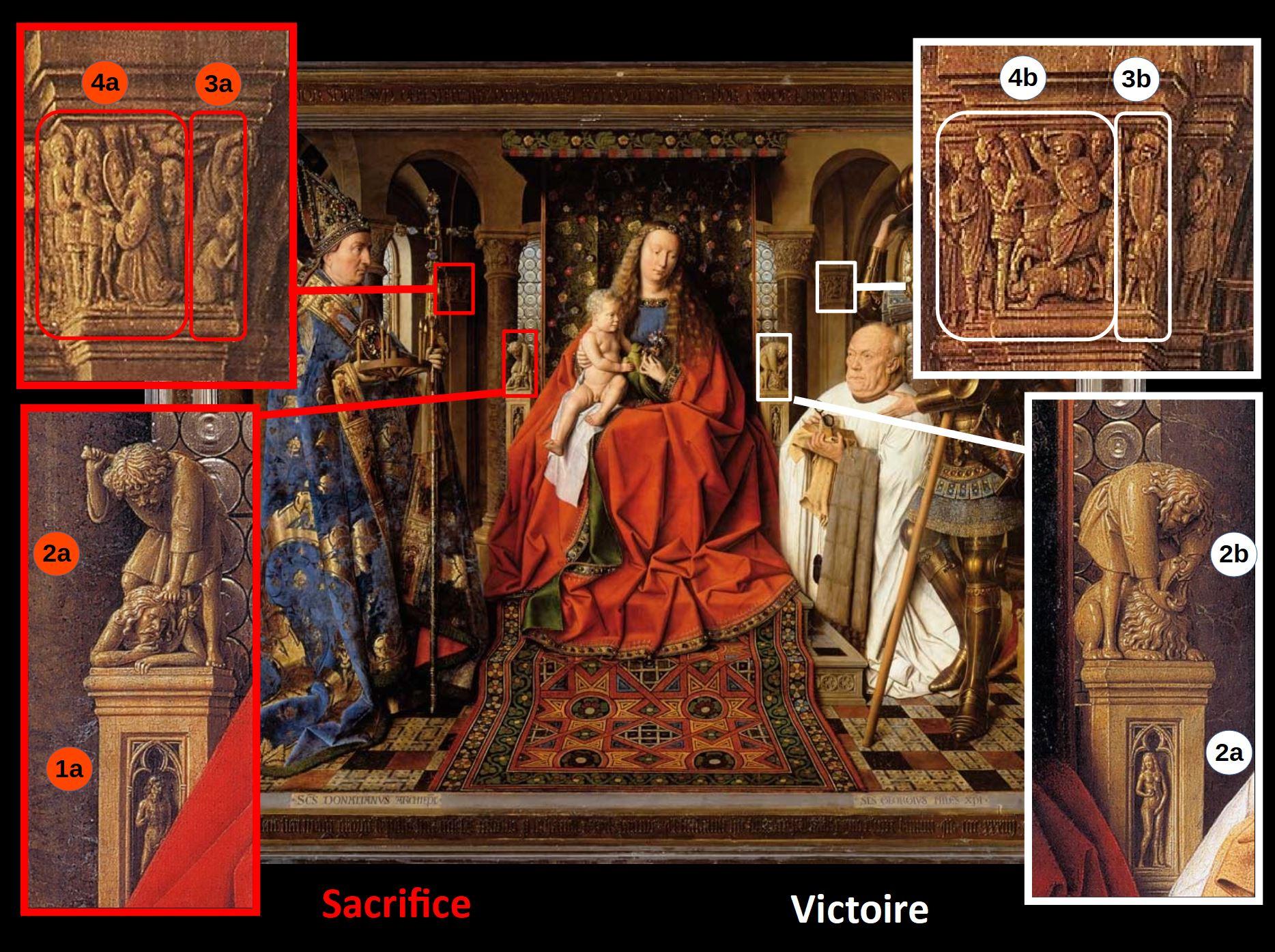1434-36 Van Eyck La_Madone_au_Chanoine_Van_der_Paele Groeningemuseum, Bruges schema ensemble