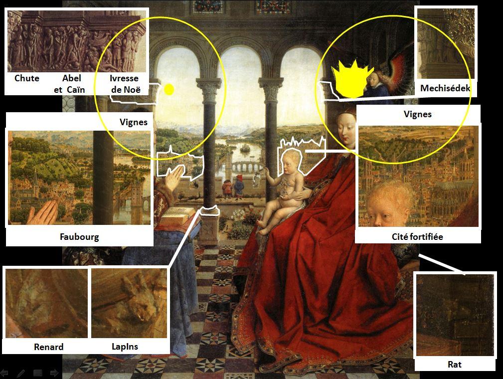1435 Eyck_madonna_rolin schema binaire
