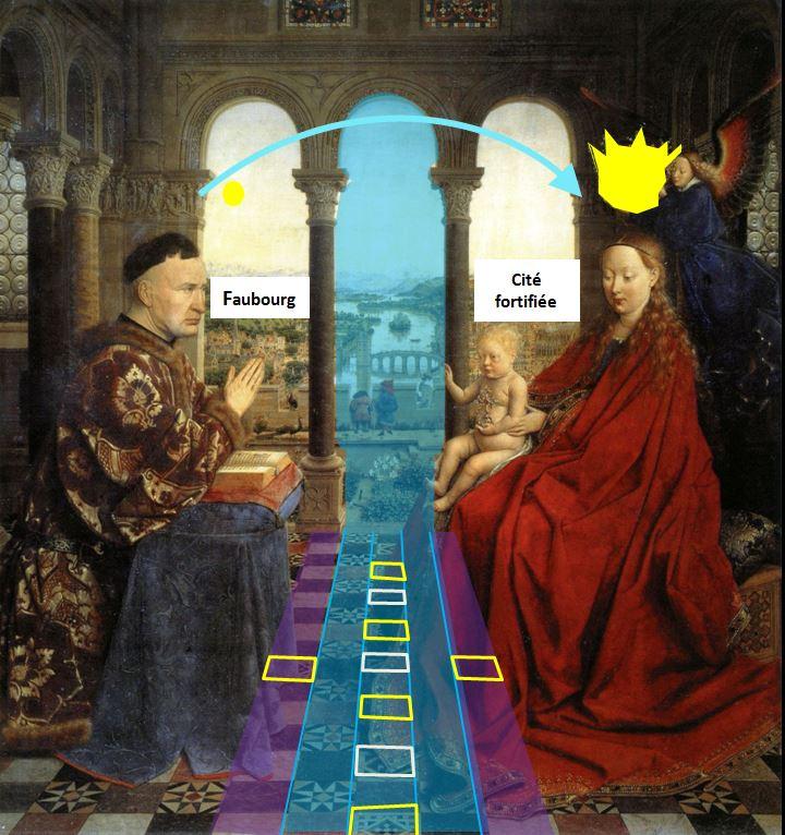 1435 Eyck_madonna_rolin schema ensemble