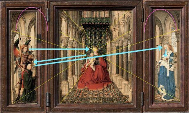 1437 Jan_van_Eyck Triptyque de Dresde perspective